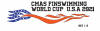 results World Cup 2021 in Coral Springs